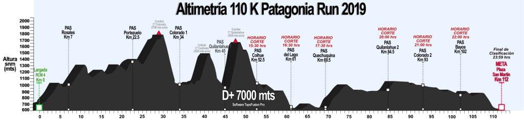 Profil-Patagonia-110k