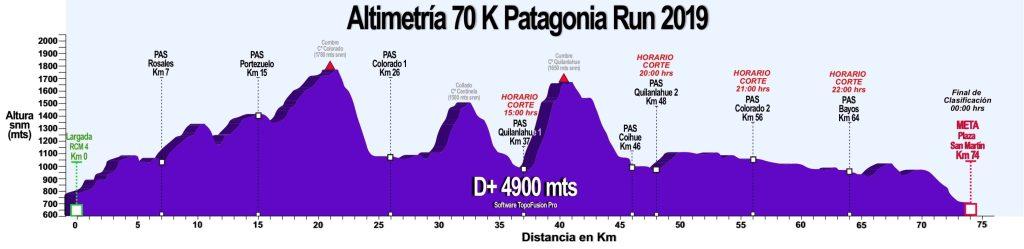 Profil-Patagonia-70k