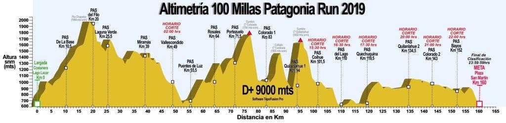Profil-Patagonia-Run