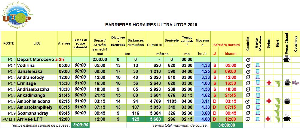 Roadbook-UTOP-2019