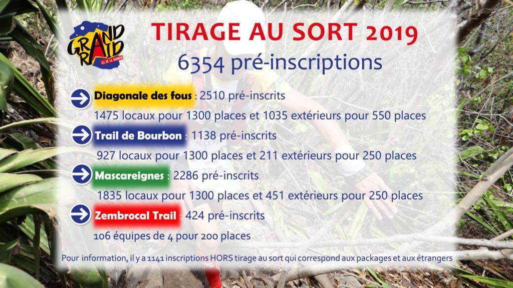 Grand-Raid-Réunion-Tirage-au-sort-2019