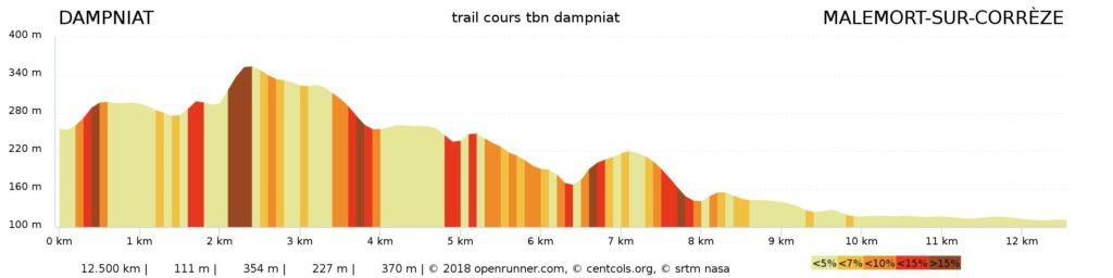 TBN-Trail-12
