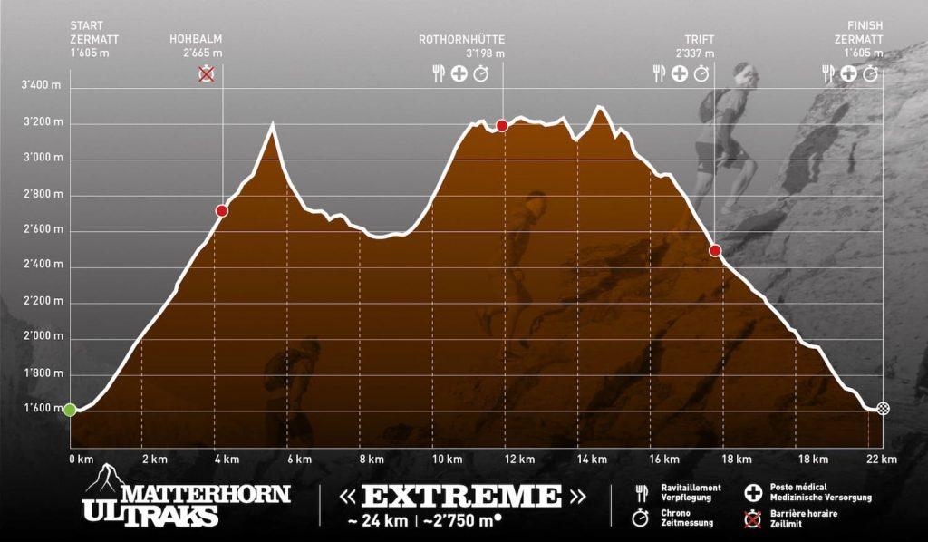Profil-Zermatt-Extreme