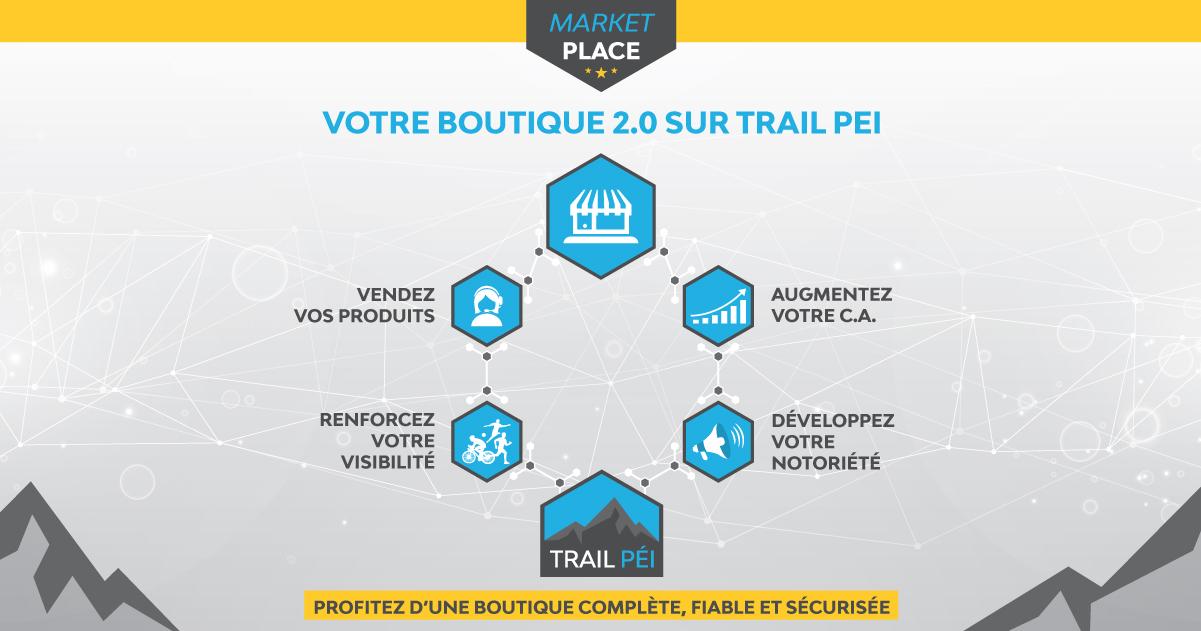 Trail-Péi-Visuel-Lancement-Marketplace