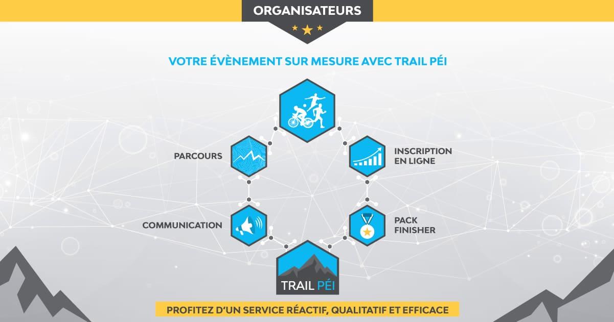 Trail-Péi-Visuel-Lancement-Organisateurs