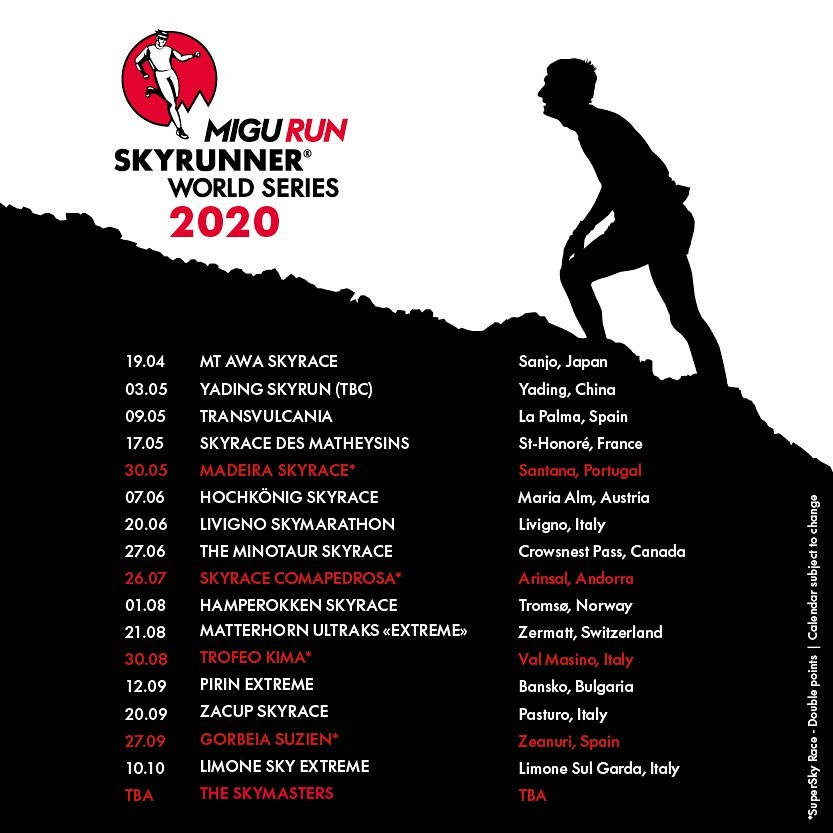 Migu-Run-Skyrunner-World-Series-2020