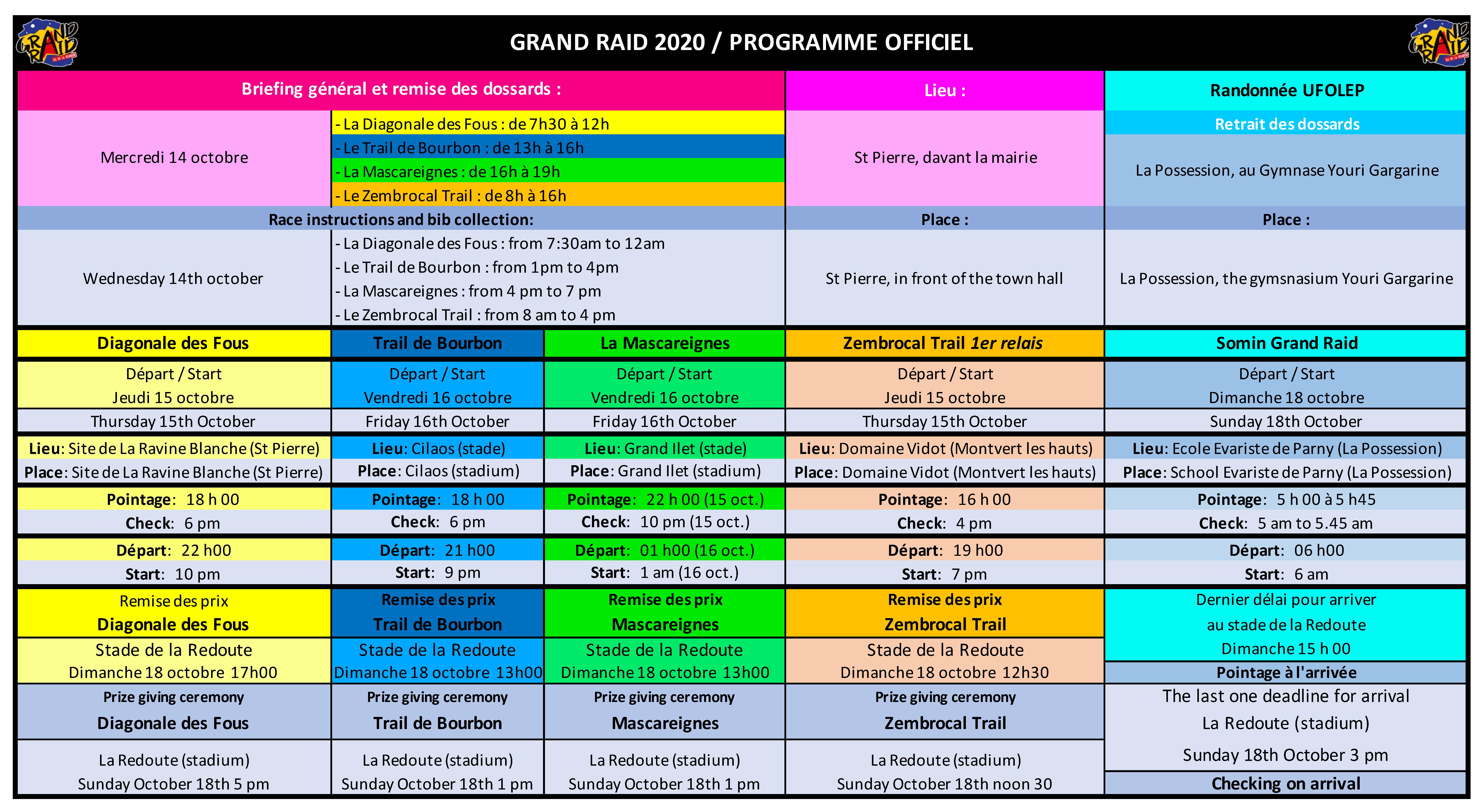 Programme-Grand-Raid-Réunion-2020