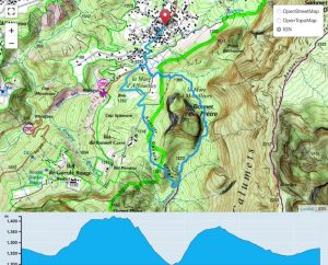 TP Parcours Boucle Bras Sec - Bonnet de Prêtre Trail Péi