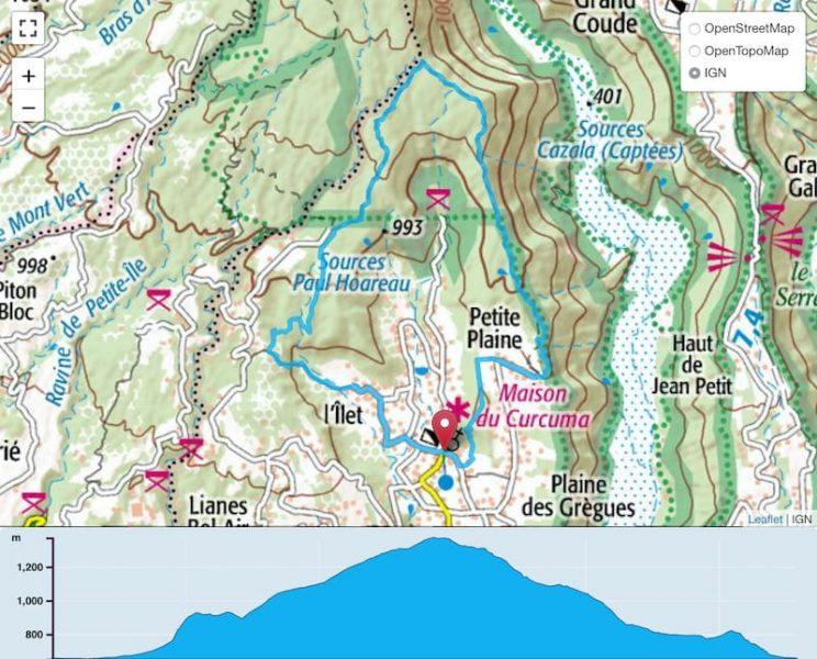 TP Parcours Boucle Margosiers Trail Péi