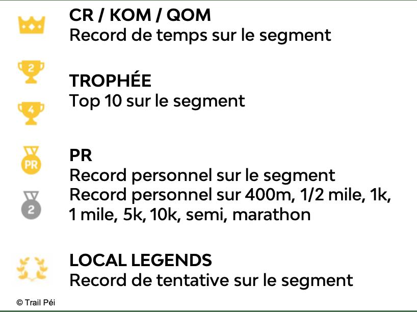 TP-Strava-Segments-KOM-CR