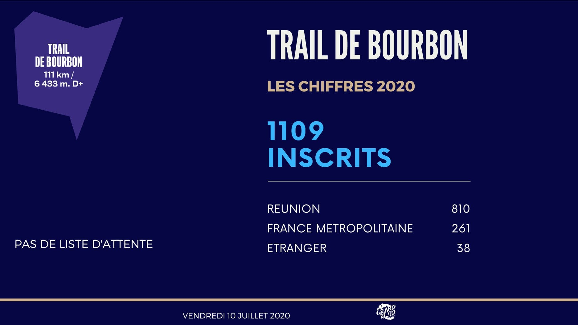 Inscrits-Trail-de-Bourbon