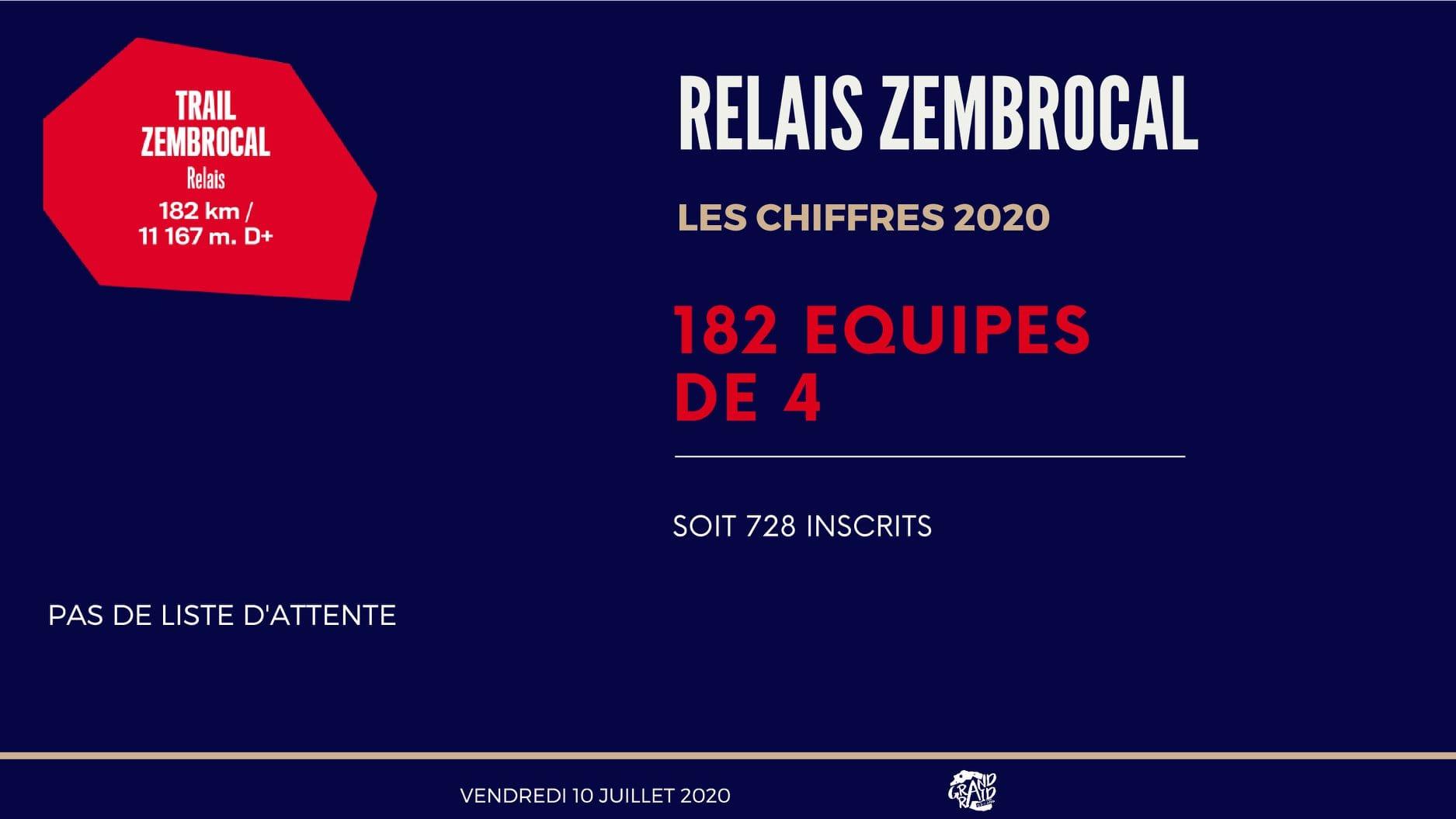 Inscrits-Zemborcal