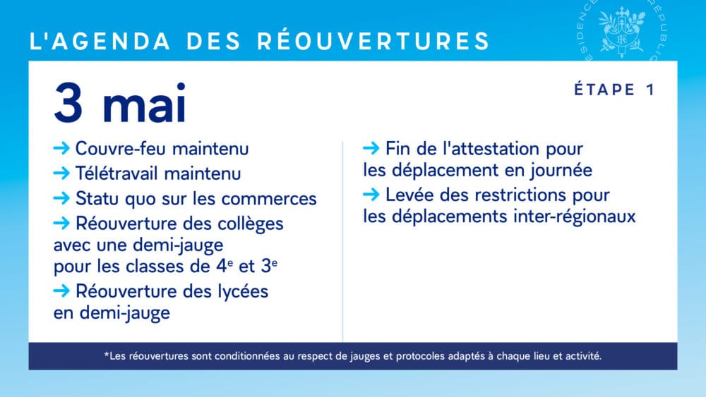 Covid-Reouverture-Etape-1