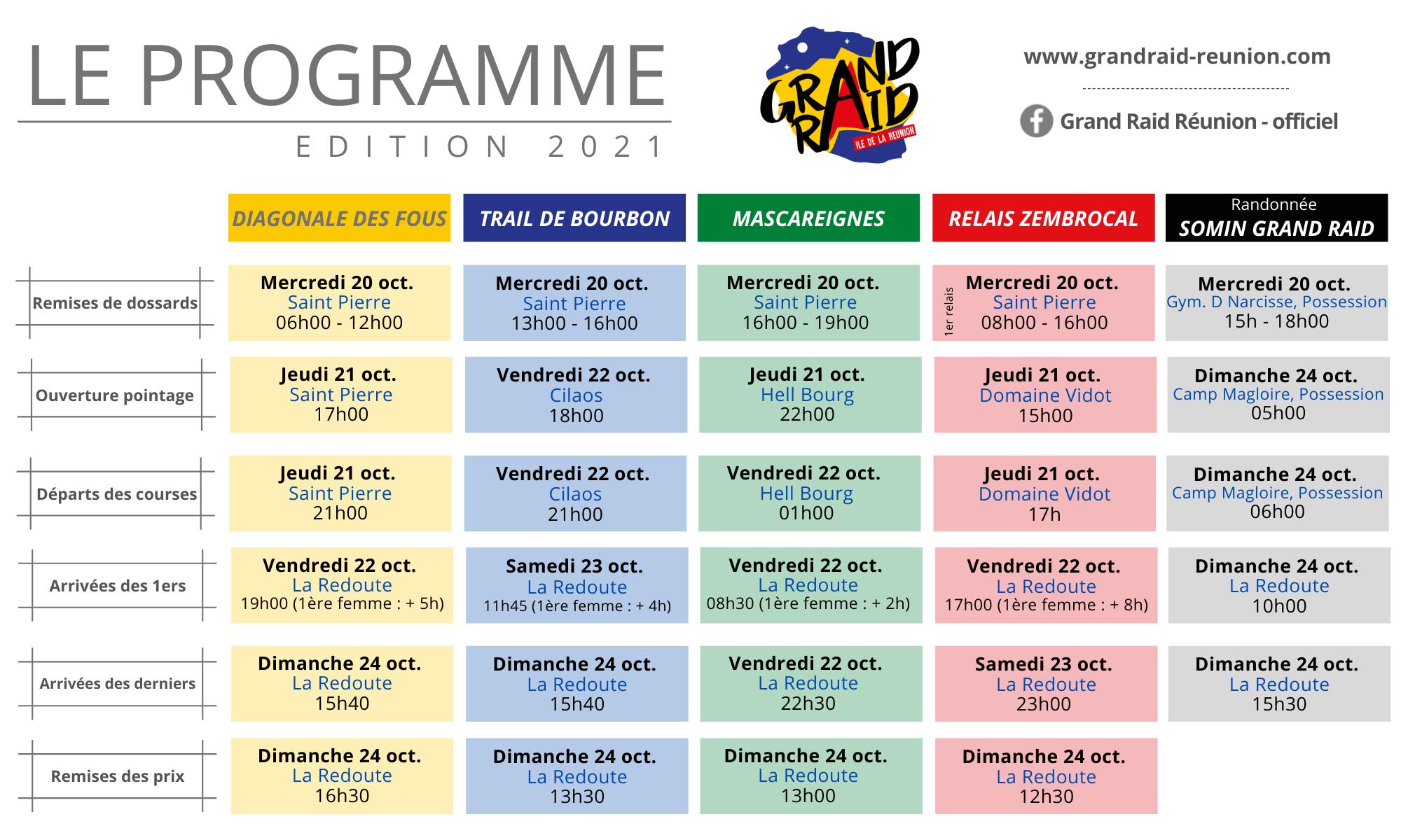 Programme-Grand-Raid-2021