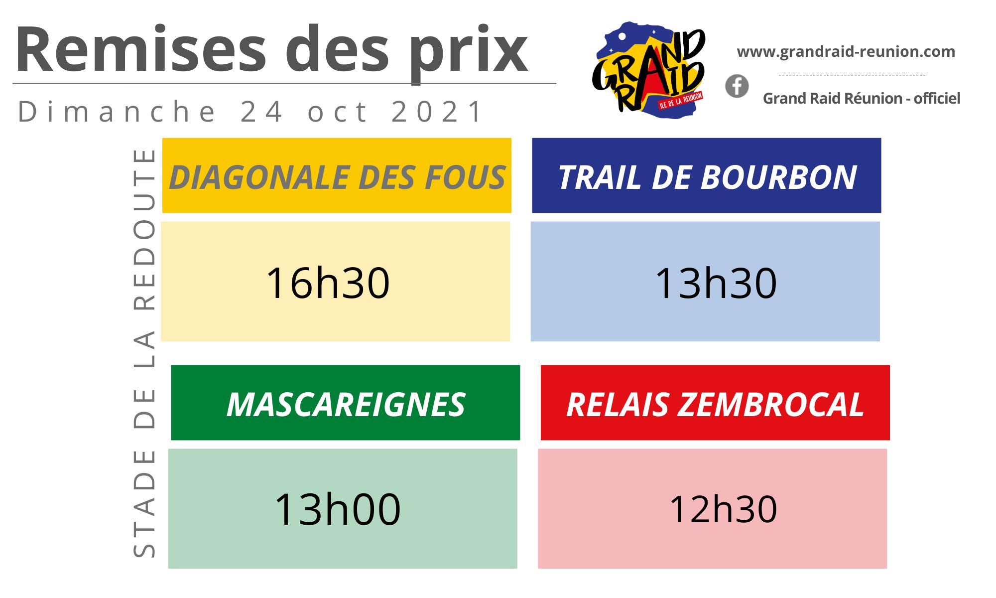 GRR-2021-Remise-des-Prix